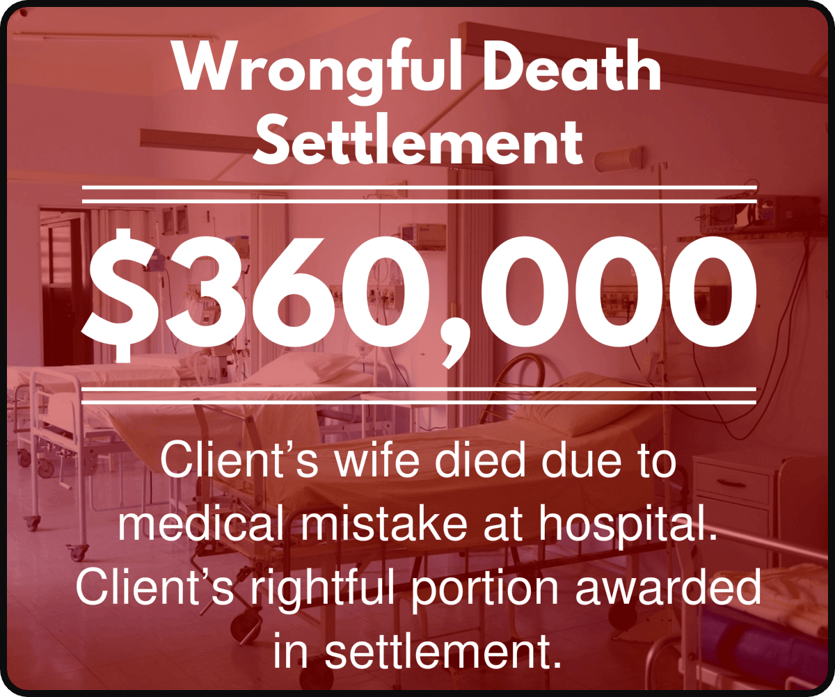 Client's wife died due to medical mistake at hospital. Client's rightful portion awarded in settlement.